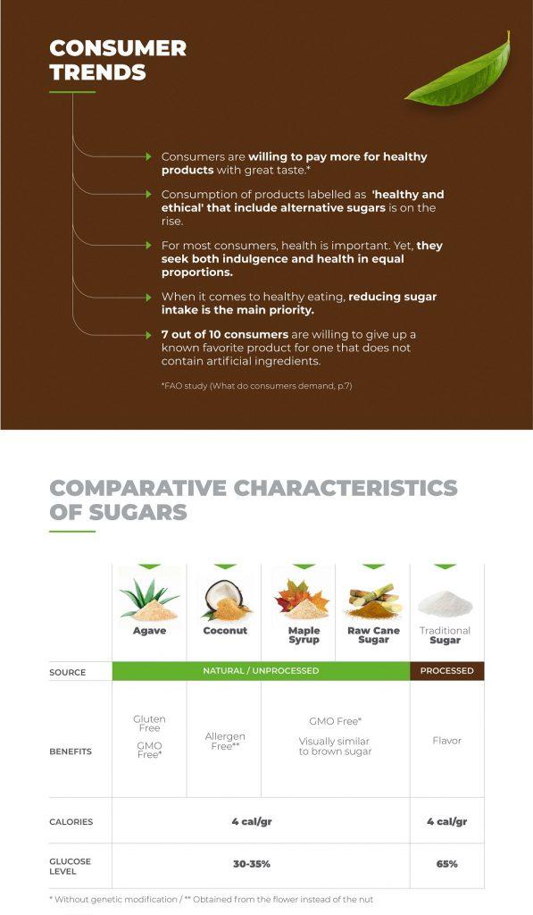 healthy-chocolate-sugars